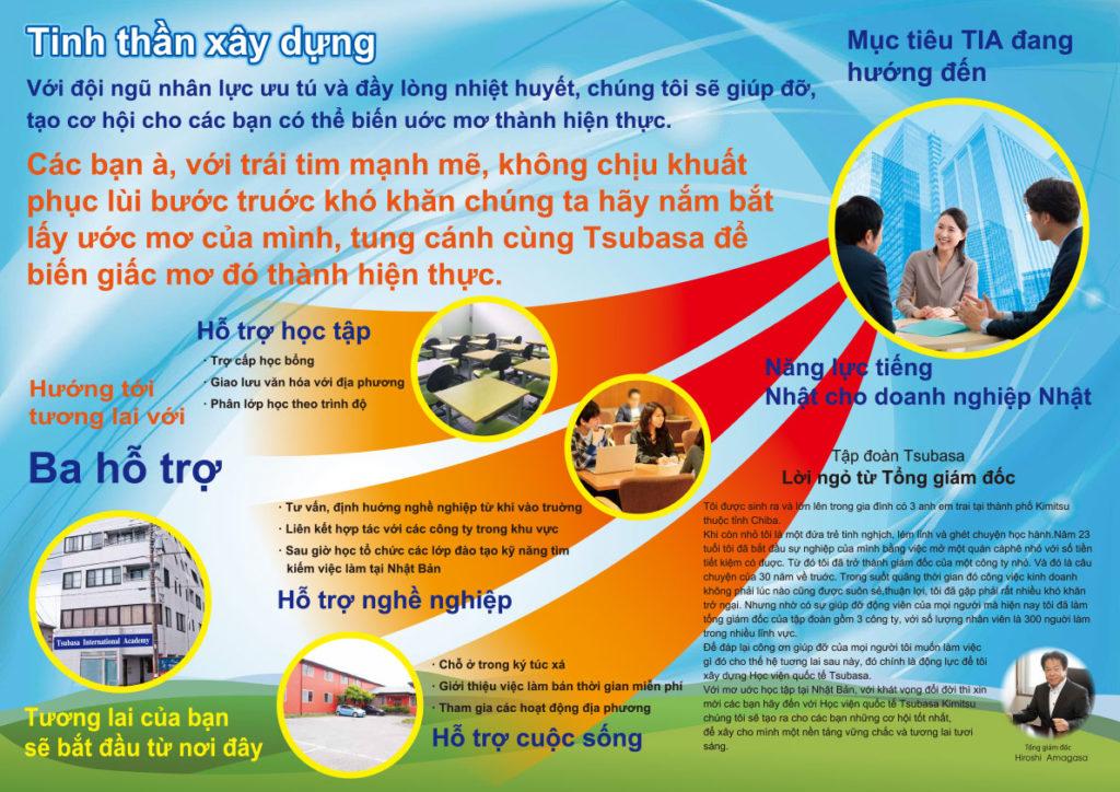Tsubasa International Academy pamphlet2(Vietnamese)